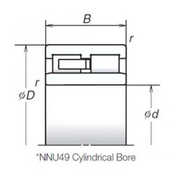 140 mm x 190 mm x 50 mm  NSK NNU4928MB cylindrical roller bearings