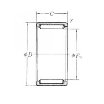 NSK RLM506235-1 needle roller bearings